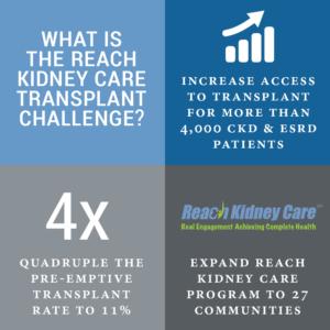 ReachTransplantGoals