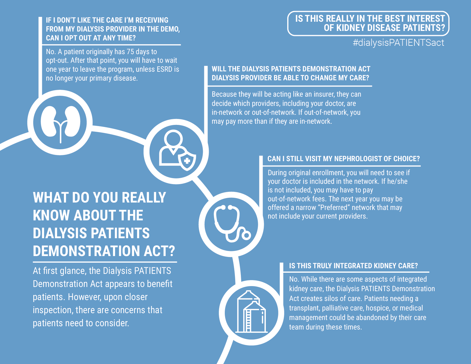 Dialysis_PATIENTS_Demonstration_Act